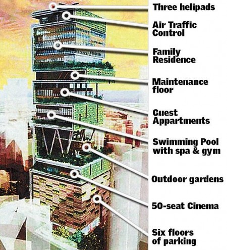 Antilia-Mukesh-Ambani-One-Billion-Home-8