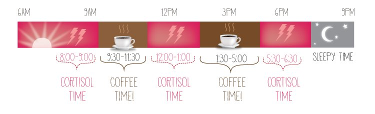 coffee time (FILEminimizer)